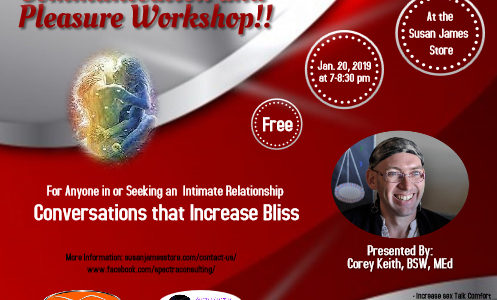 Communication and Pleasure Workshop